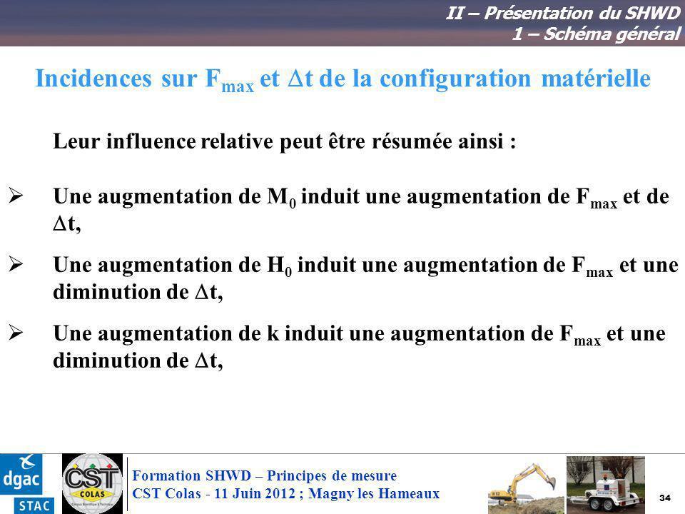 Incidences sur Fmax et Dt de la configuration matérielle