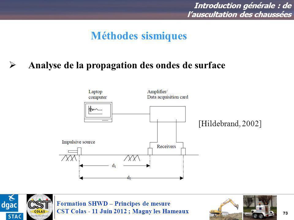 Méthodes sismiques Analyse de la propagation des ondes de surface