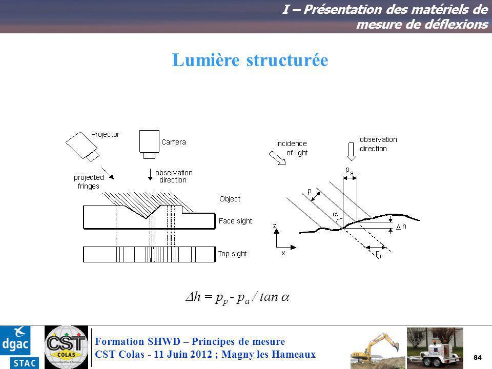 Lumière structurée Dh = pp - pa / tan a