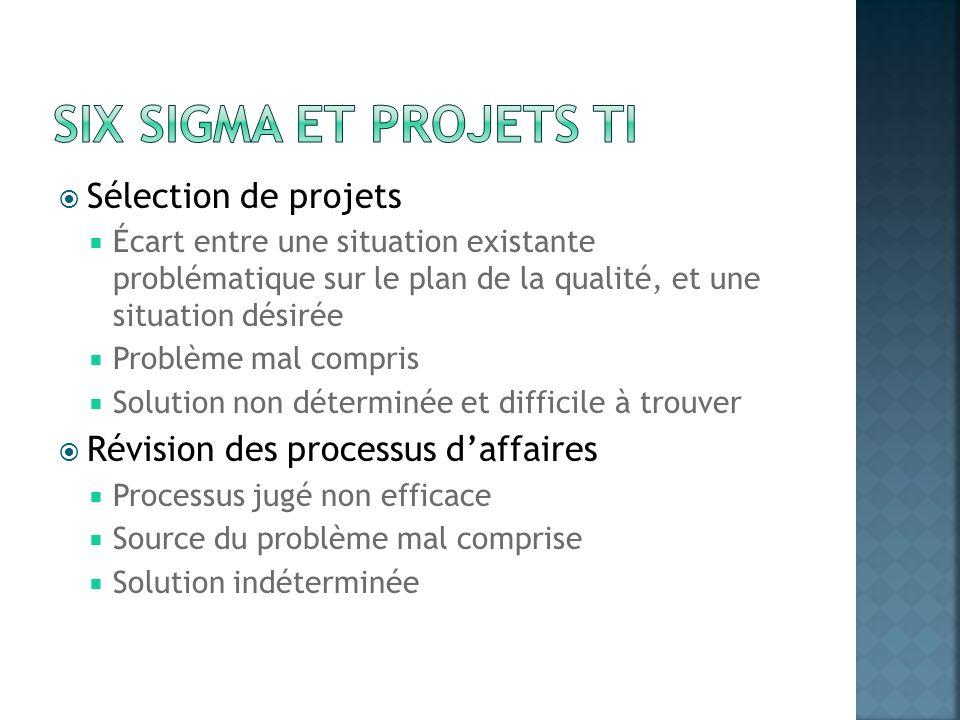 Six Sigma et projets TI Sélection de projets