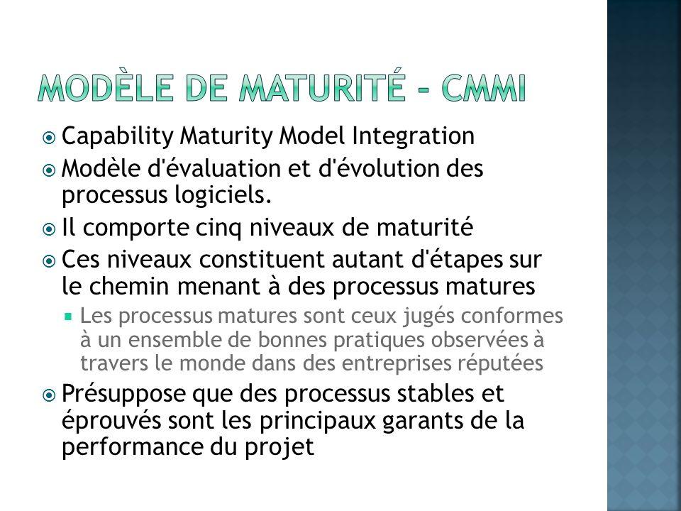 Modèle de maturité - CMMI