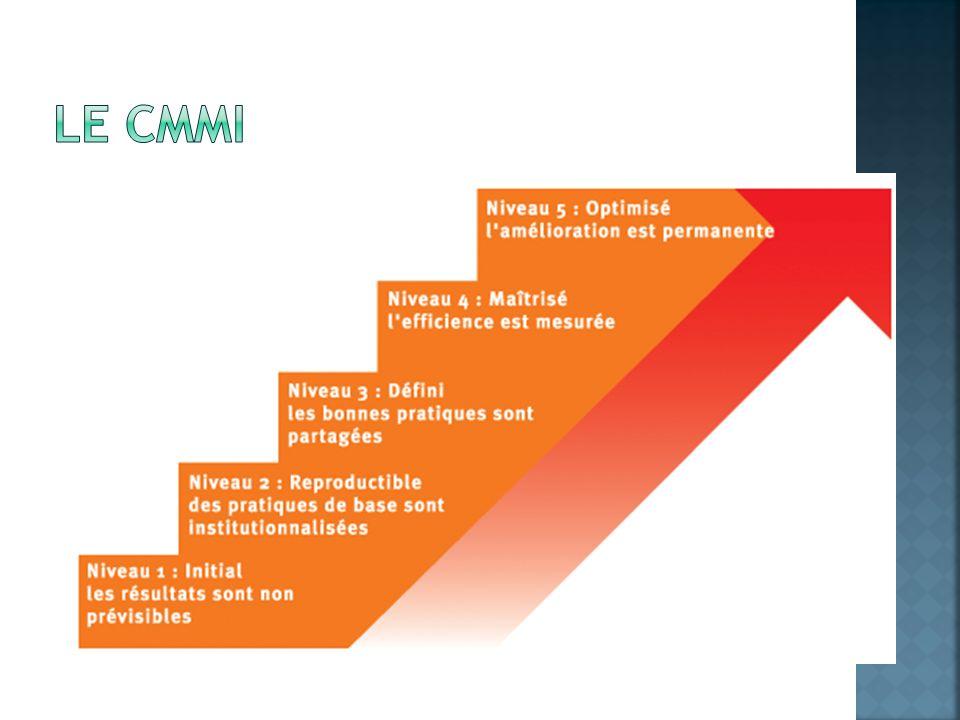 Le CMMI http://www.infotel.com/fr/journal_interviews_IA35-CMM-Interview.html