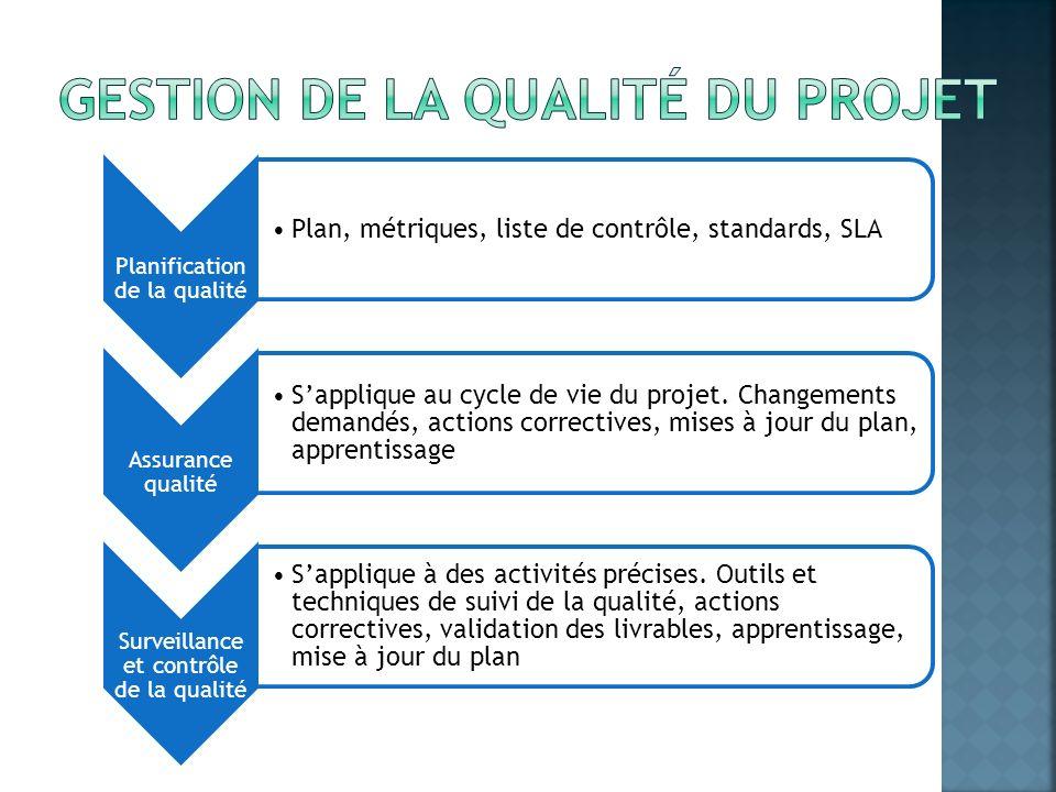 Gestion de la qualité du projet