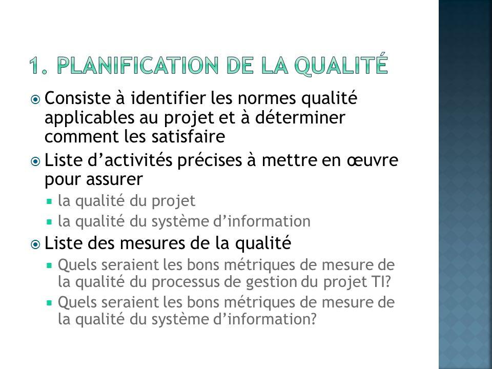 1. Planification de la qualité