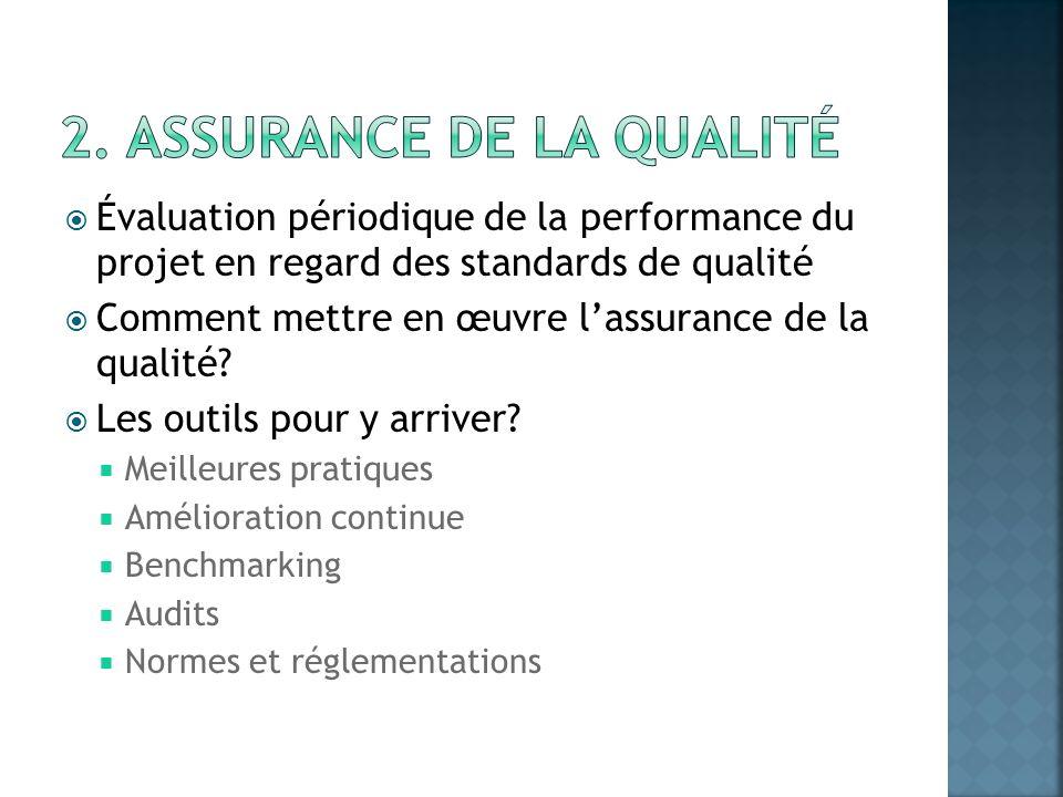 2. Assurance de la qualité