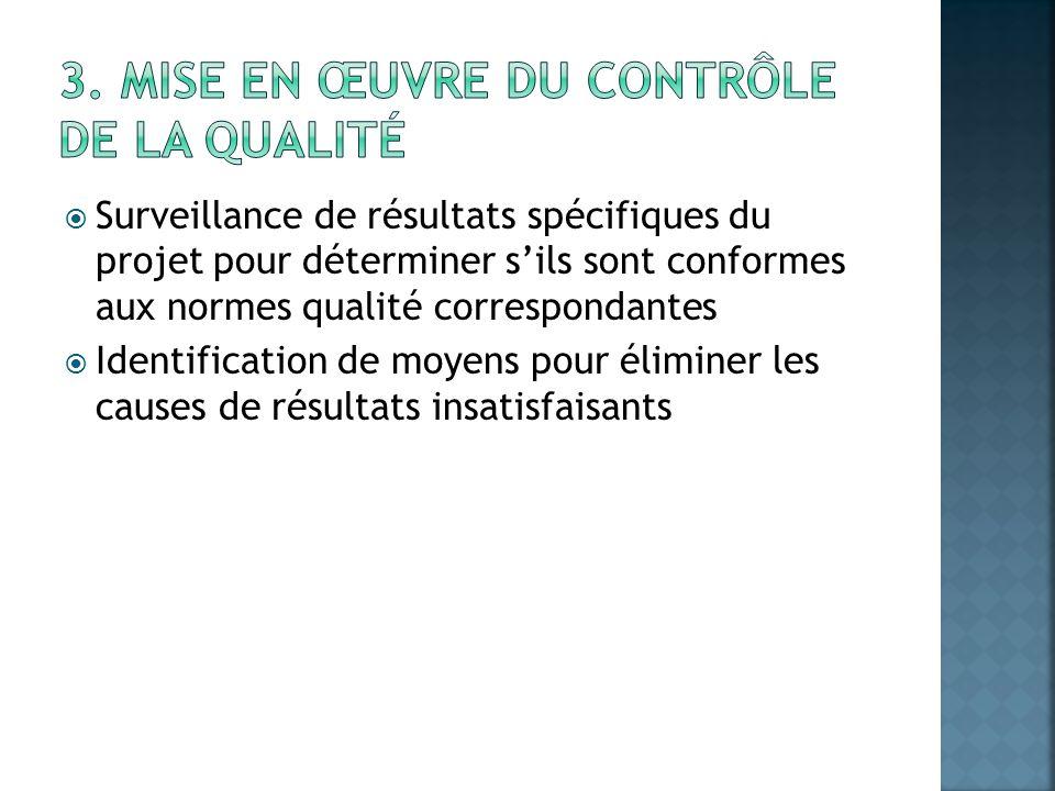 3. Mise en œuvre du contrôle de la qualité