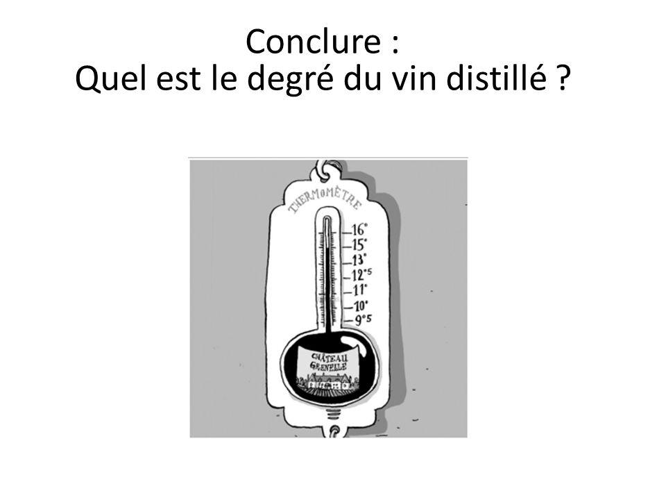 Quel est le degré du vin distillé