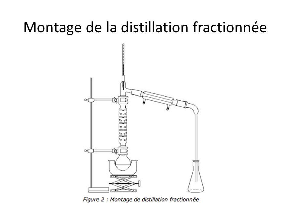Montage de la distillation fractionnée