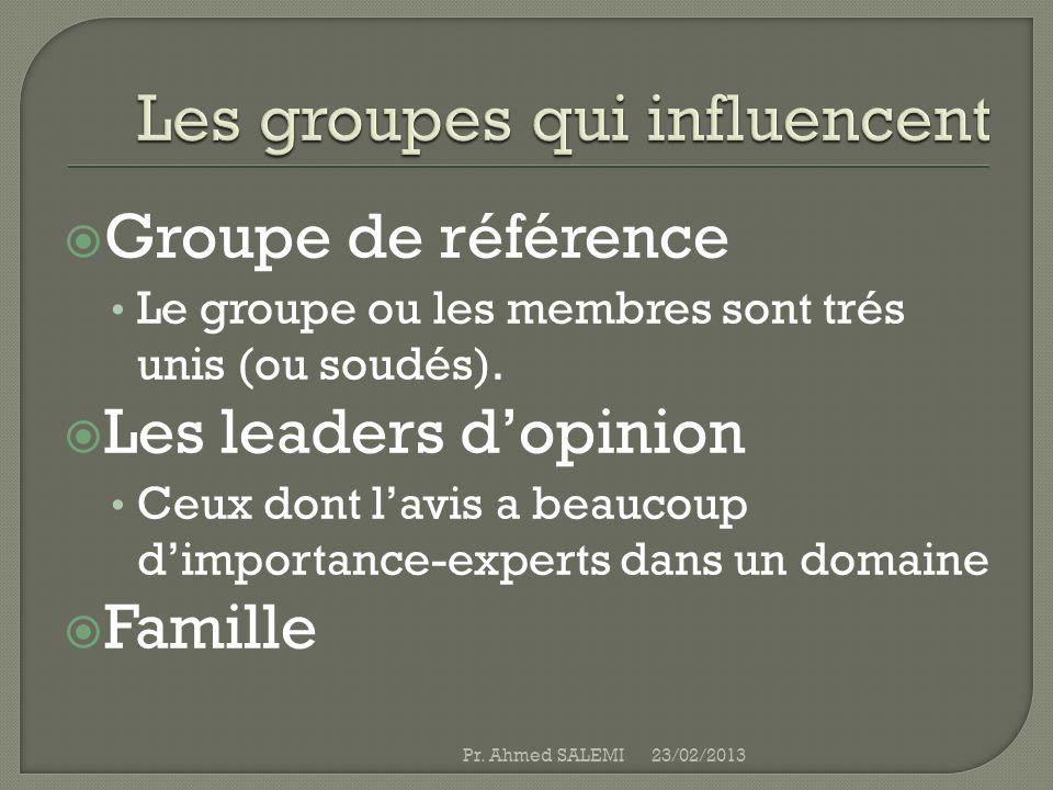 Les groupes qui influencent