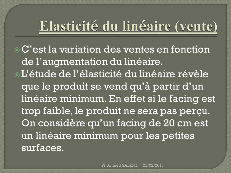 Elasticité du linéaire (vente)