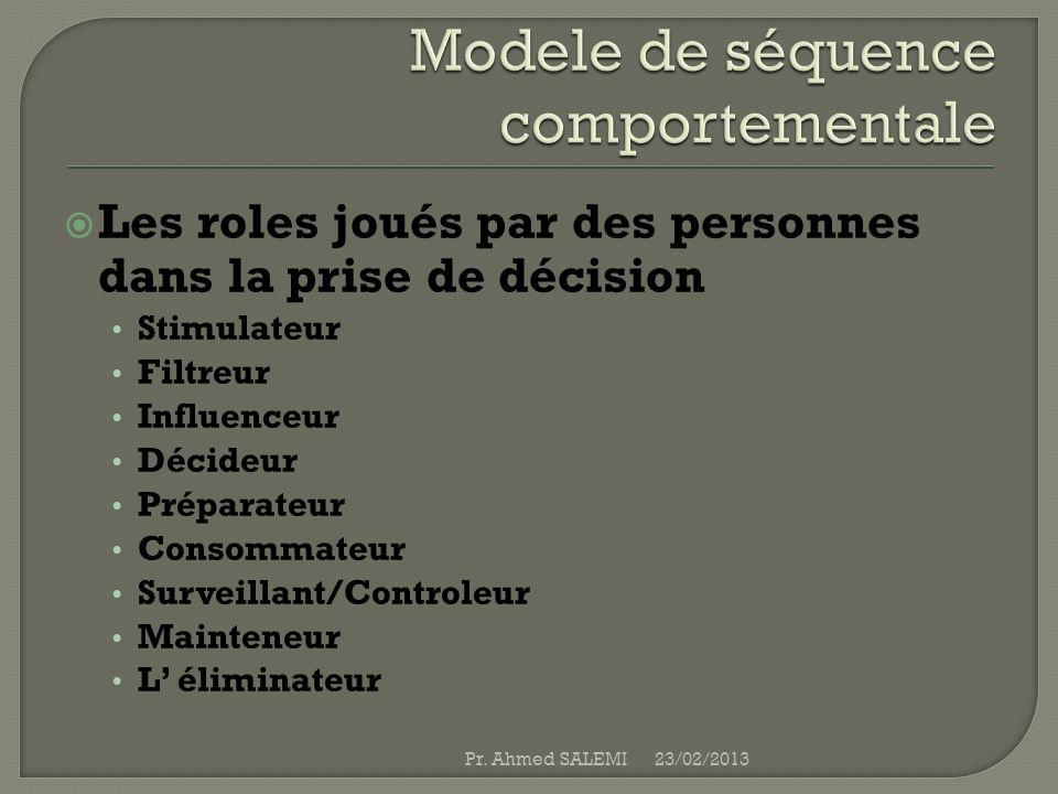 Modele de séquence comportementale