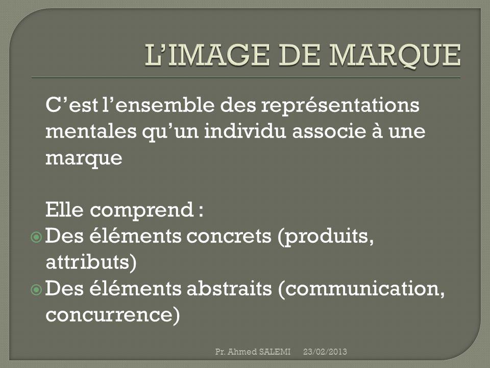 L'IMAGE DE MARQUE C'est l'ensemble des représentations mentales qu'un individu associe à une marque.