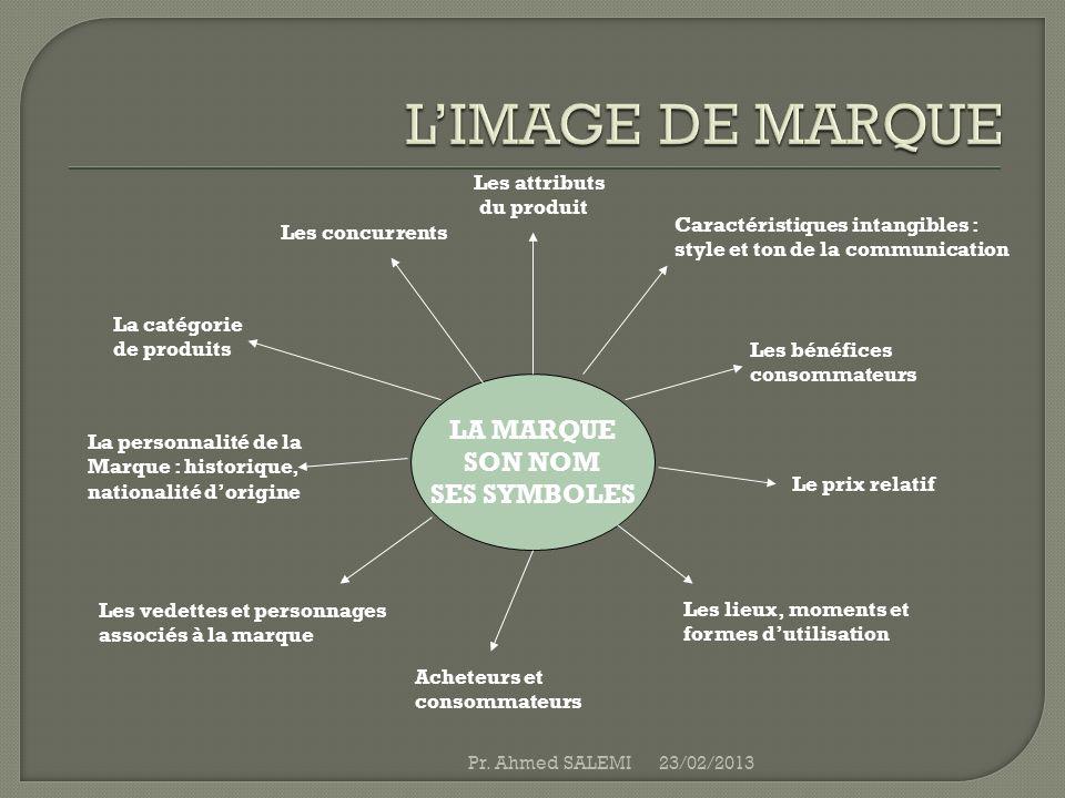 L'IMAGE DE MARQUE LA MARQUE SON NOM SES SYMBOLES Les attributs