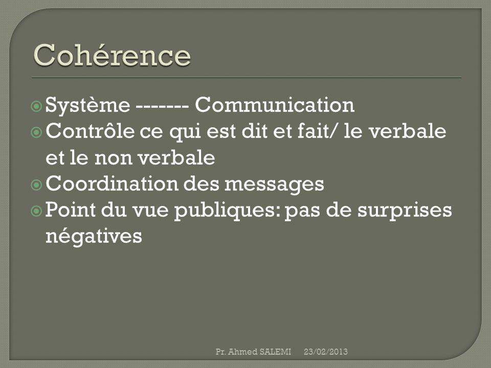 Cohérence Système ------- Communication