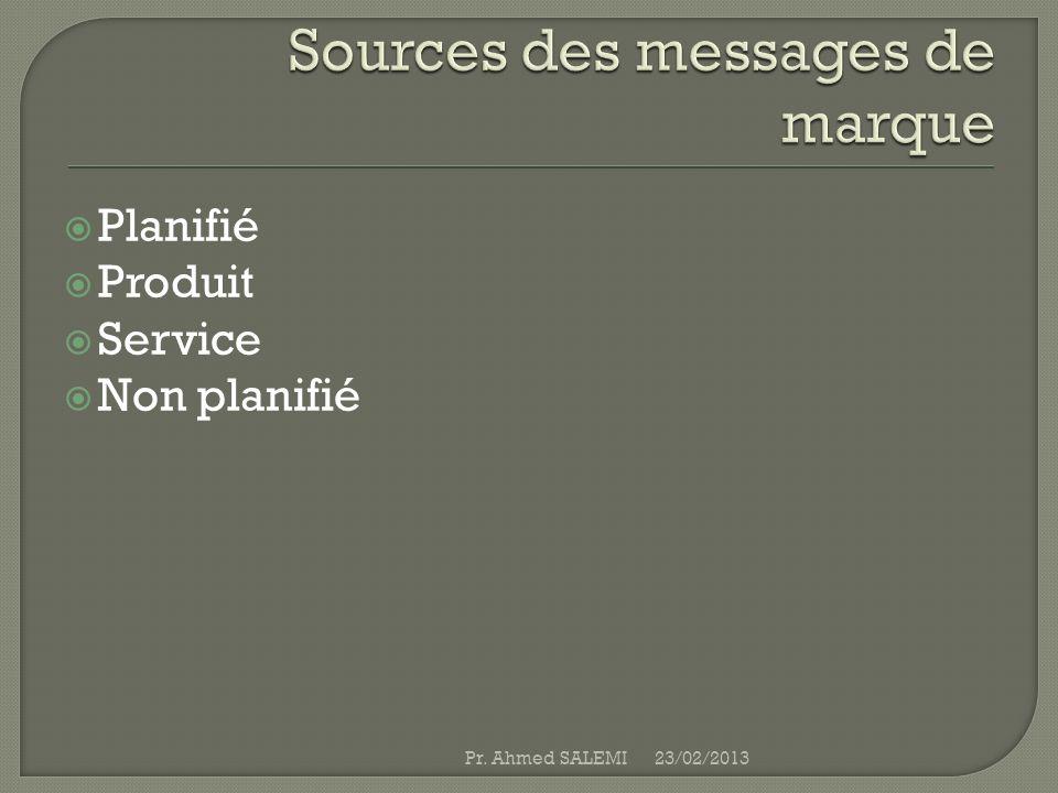 Sources des messages de marque