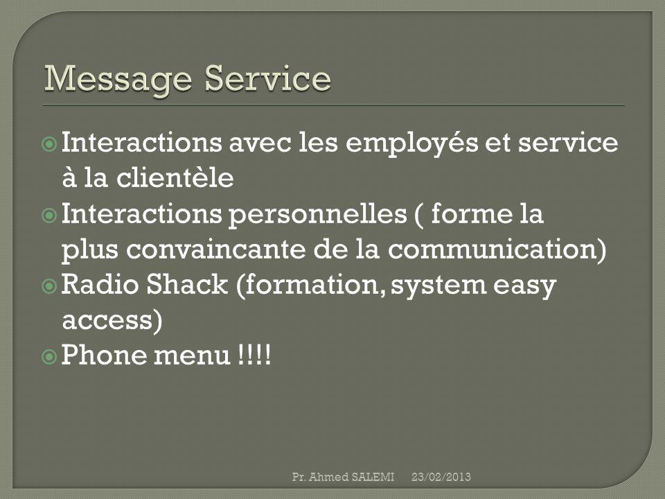 Message Service Interactions avec les employés et service à la clientèle.