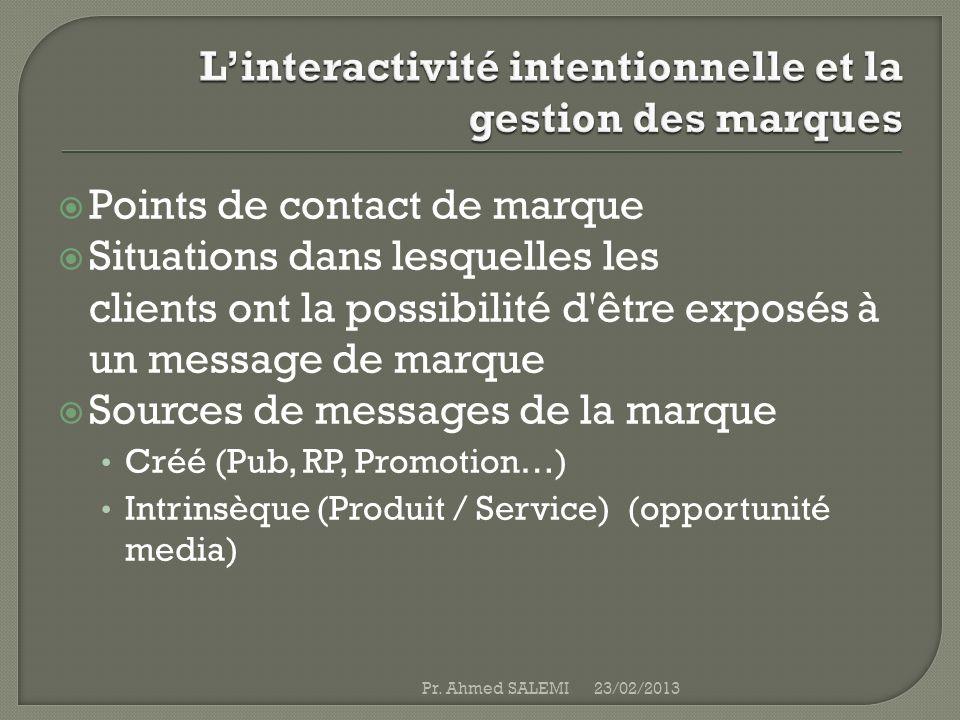 L'interactivité intentionnelle et la gestion des marques