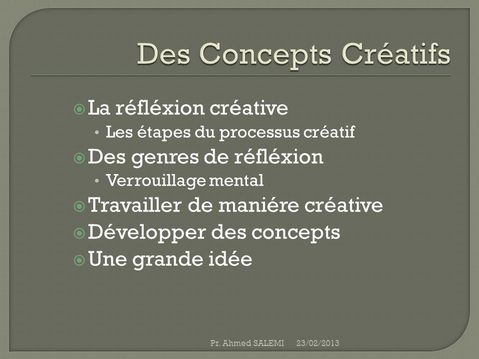 Des Concepts Créatifs La réfléxion créative Des genres de réfléxion