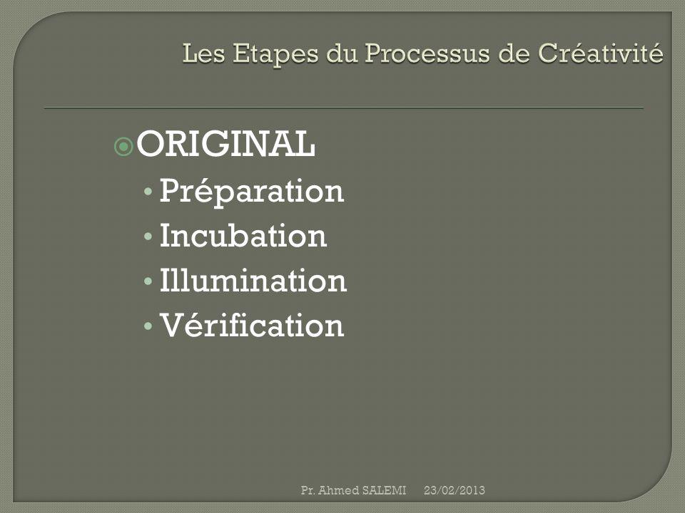 Les Etapes du Processus de Créativité