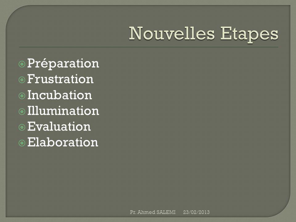Nouvelles Etapes Préparation Frustration Incubation Illumination