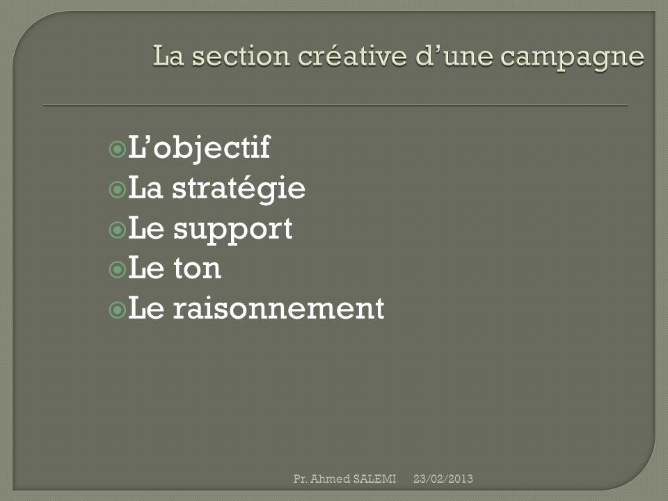 La section créative d'une campagne
