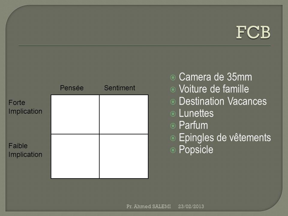 FCB Camera de 35mm Voiture de famille Destination Vacances Lunettes