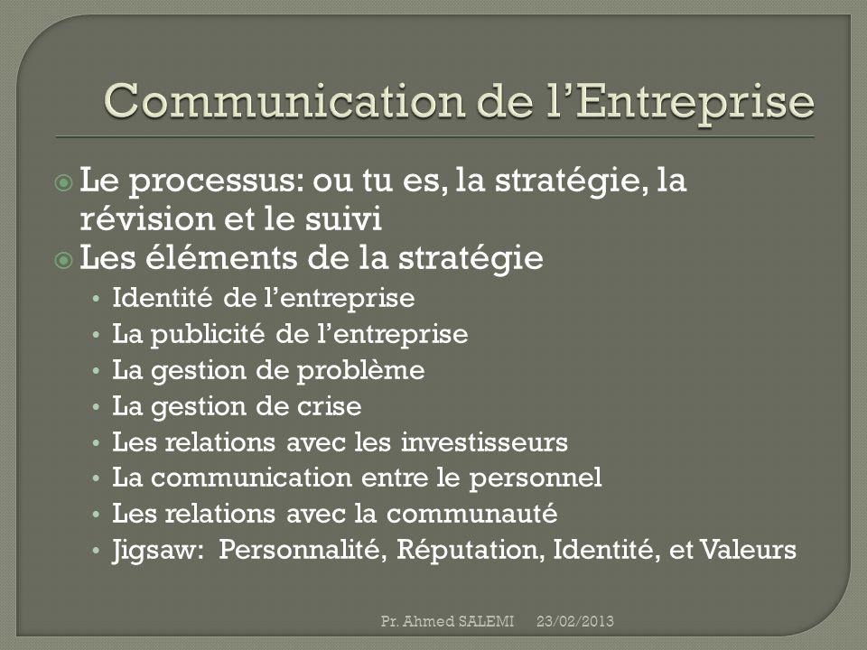 Communication de l'Entreprise