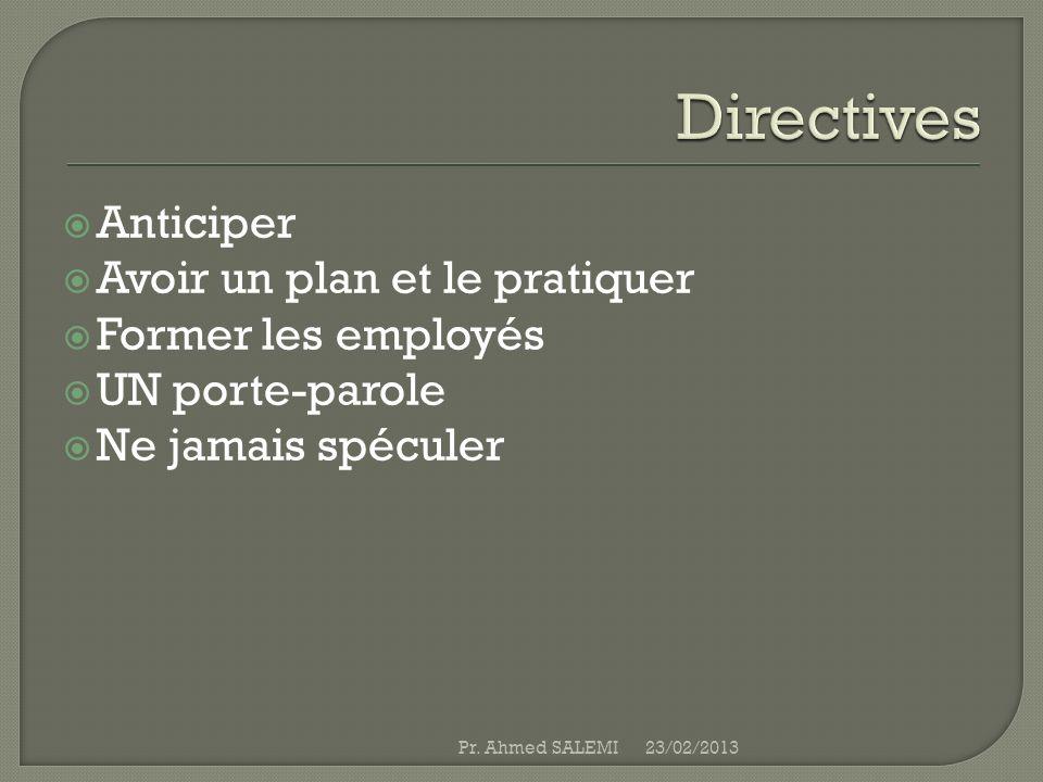 Directives Anticiper Avoir un plan et le pratiquer Former les employés
