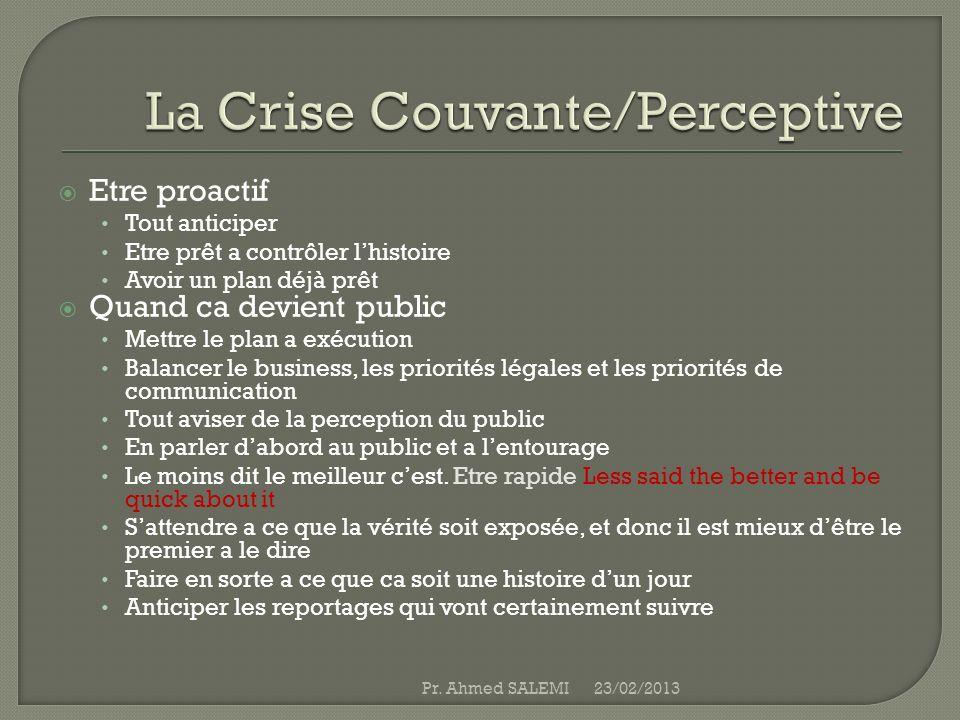 La Crise Couvante/Perceptive