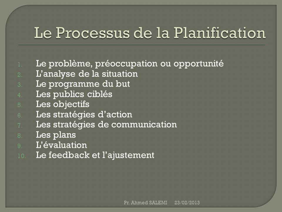 Le Processus de la Planification