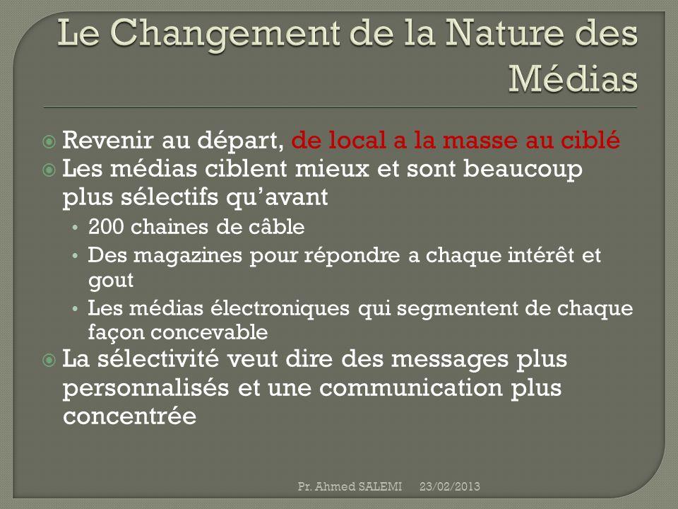 Le Changement de la Nature des Médias
