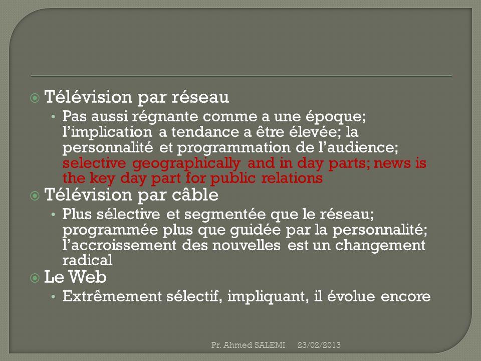 Télévision par réseau Télévision par câble Le Web