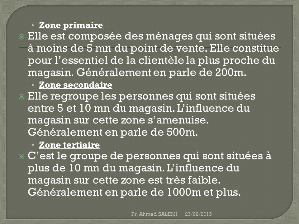 Zone primaire