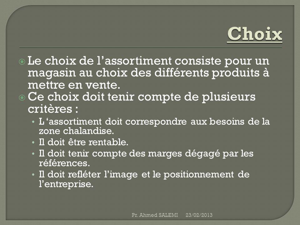 Choix Le choix de l'assortiment consiste pour un magasin au choix des différents produits à mettre en vente.