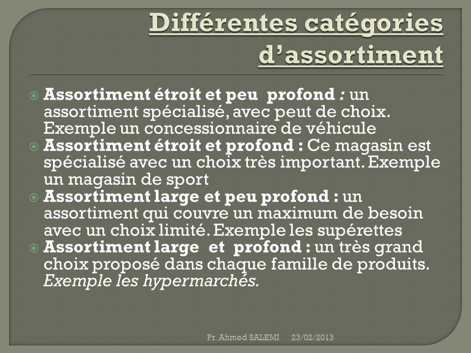 Différentes catégories d'assortiment