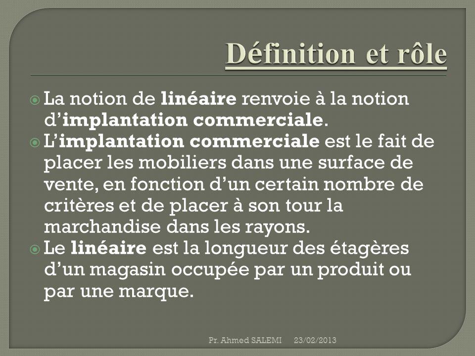 Définition et rôle La notion de linéaire renvoie à la notion d'implantation commerciale.