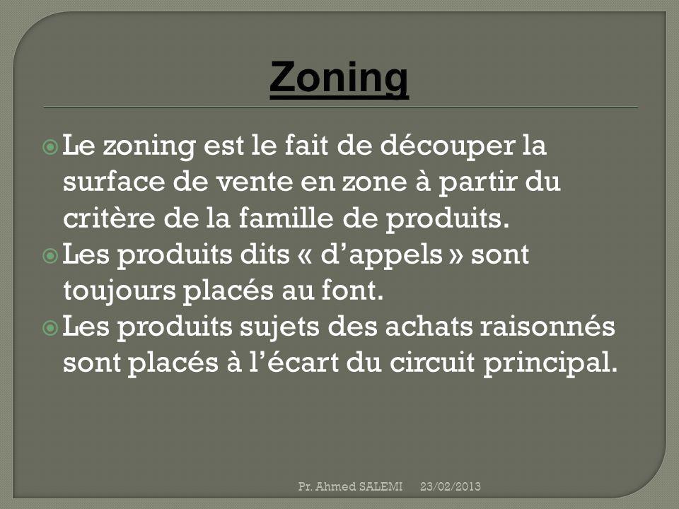 Zoning Le zoning est le fait de découper la surface de vente en zone à partir du critère de la famille de produits.