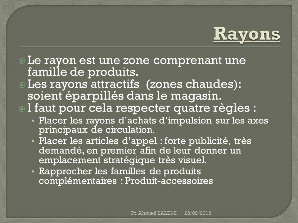 Rayons Le rayon est une zone comprenant une famille de produits.