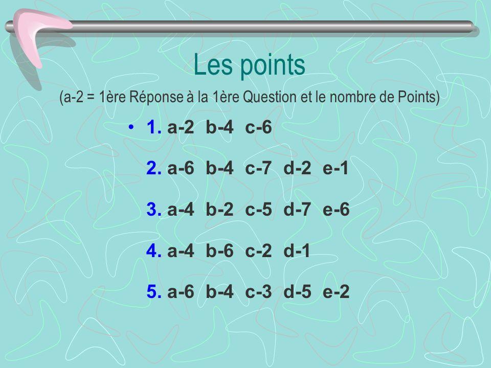 (a-2 = 1ère Réponse à la 1ère Question et le nombre de Points)