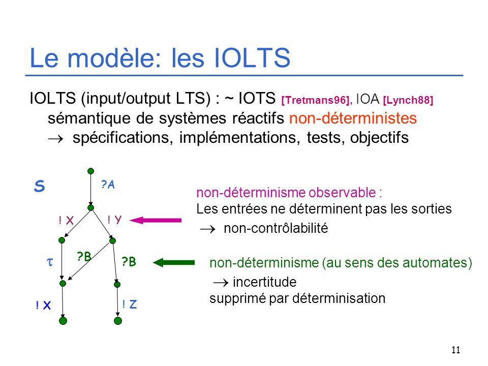 Le modèle: les IOLTS