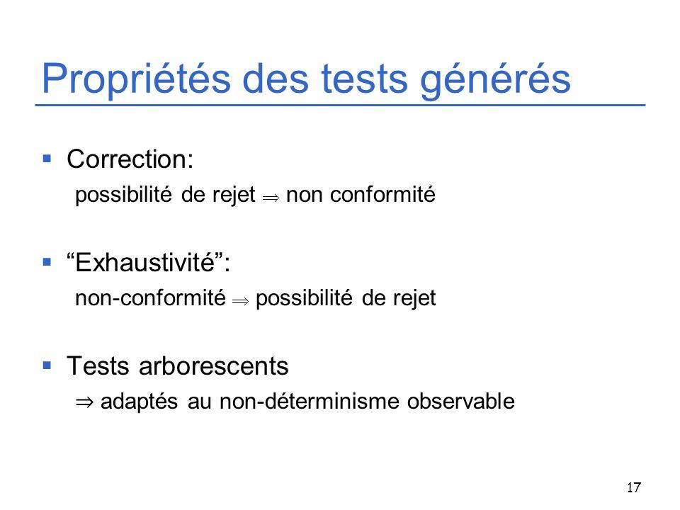 Propriétés des tests générés