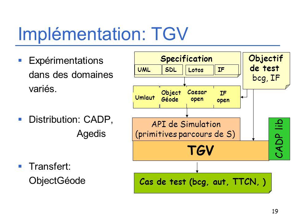 Cas de test (bcg, aut, TTCN, )