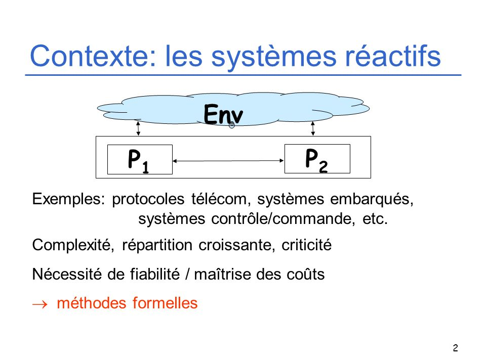 Contexte: les systèmes réactifs