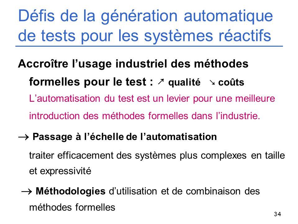 Défis de la génération automatique de tests pour les systèmes réactifs