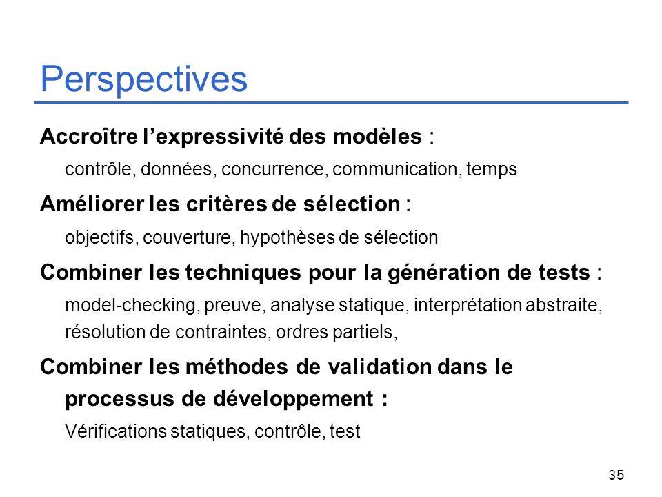 Perspectives Accroître l'expressivité des modèles :