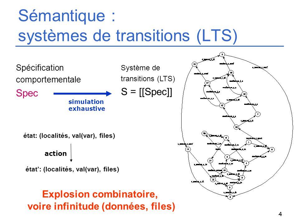 Sémantique : systèmes de transitions (LTS)