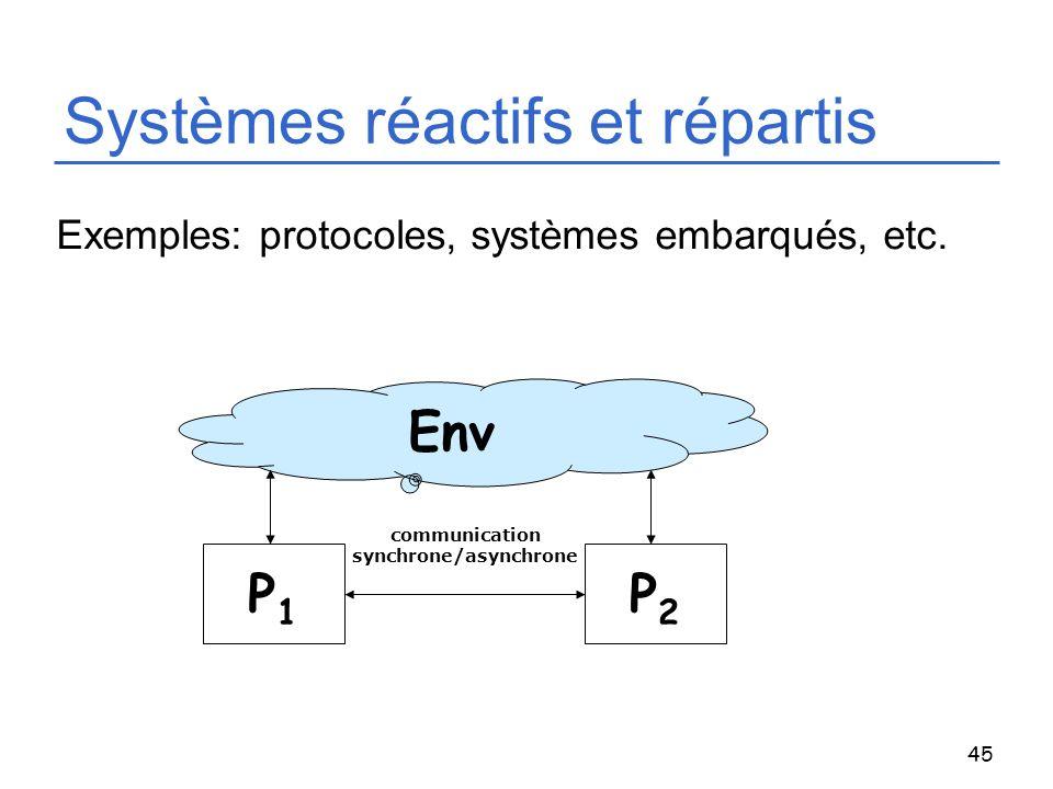 Systèmes réactifs et répartis