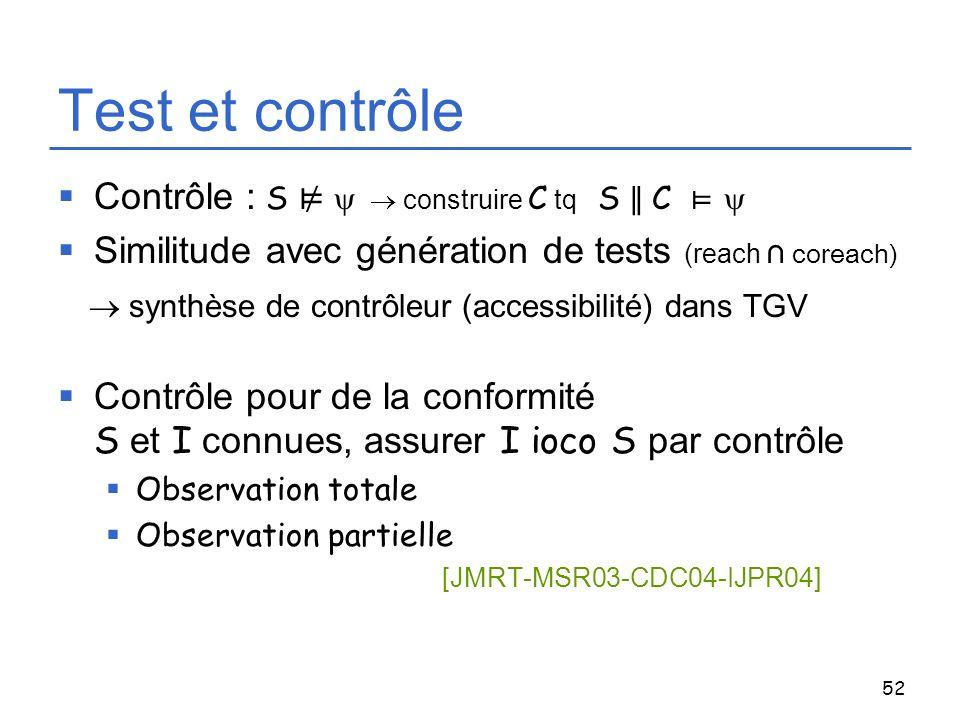 Test et contrôle Contrôle : S ⊭ y  construire C tq S ∥ C ⊨ y