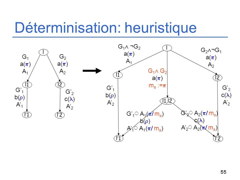Déterminisation: heuristique