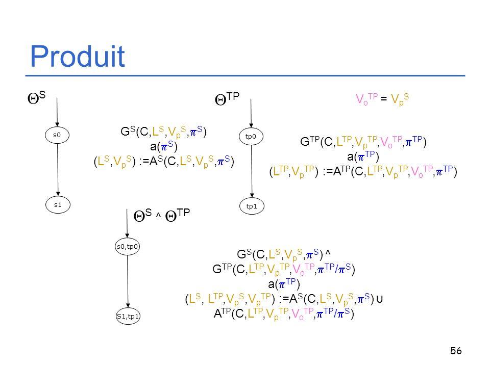 Produit QS QTP QS ^ QTP VoTP = VpS GS(C,LS,VpS,pS) a(pS)